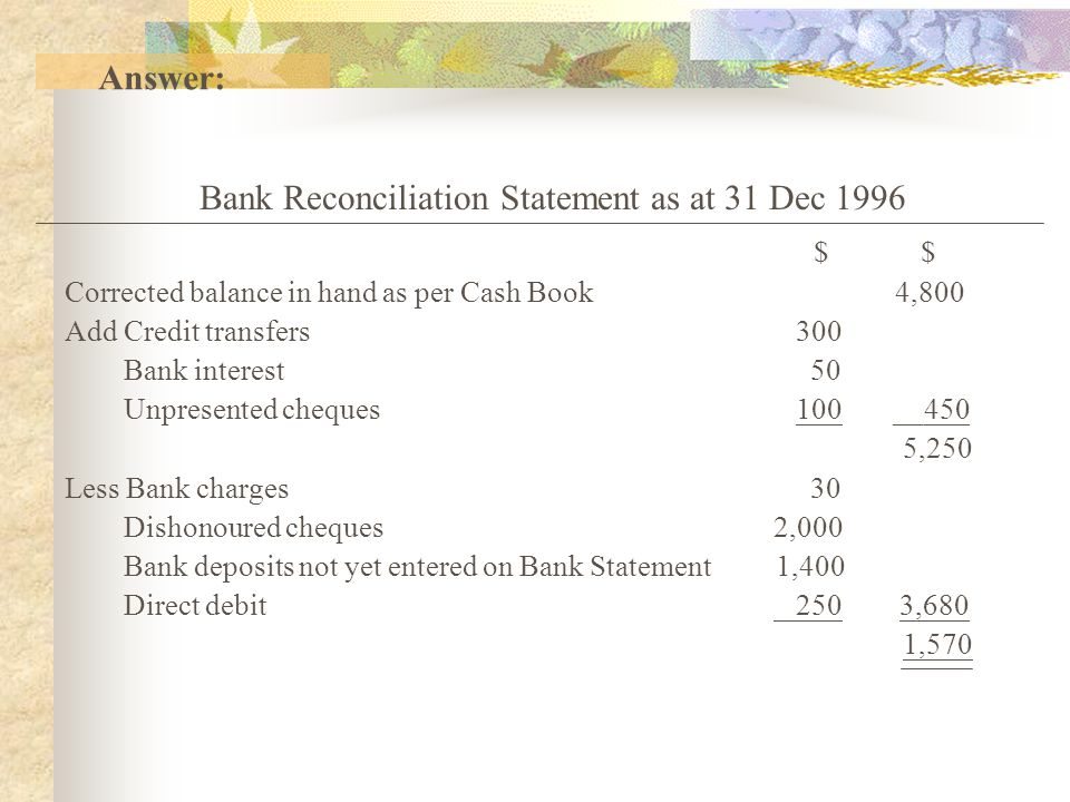 Bank Reconciliation Statement as at 31 Dec 1996
