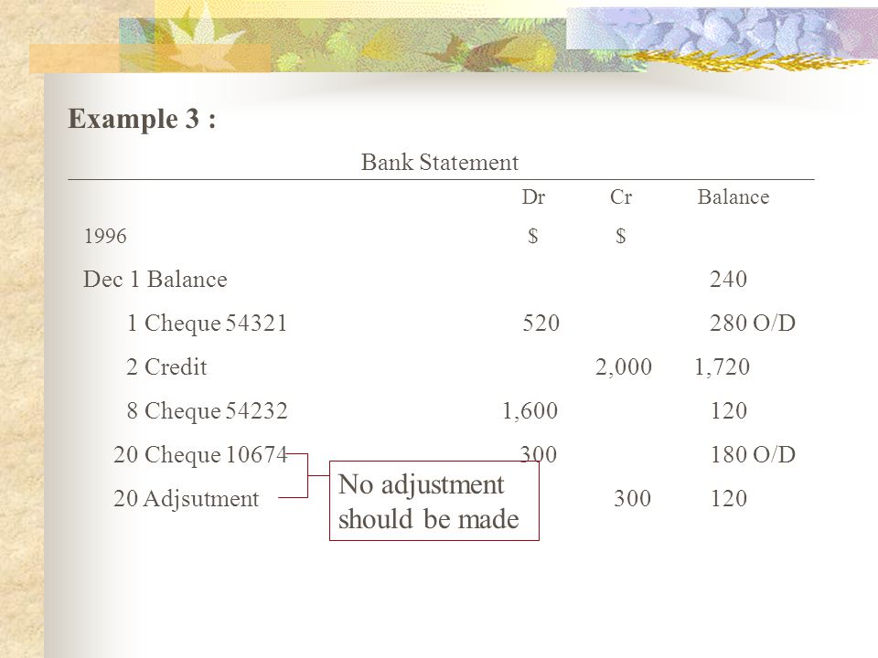 Example 3 : No adjustment should be made Bank Statement
