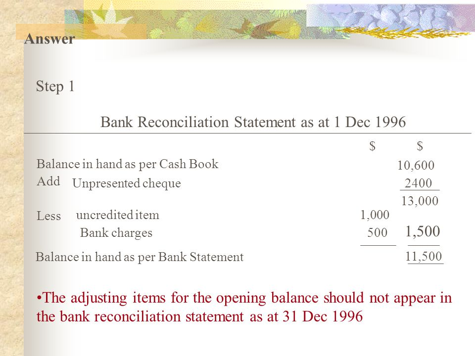 Bank Reconciliation Statement as at 1 Dec 1996