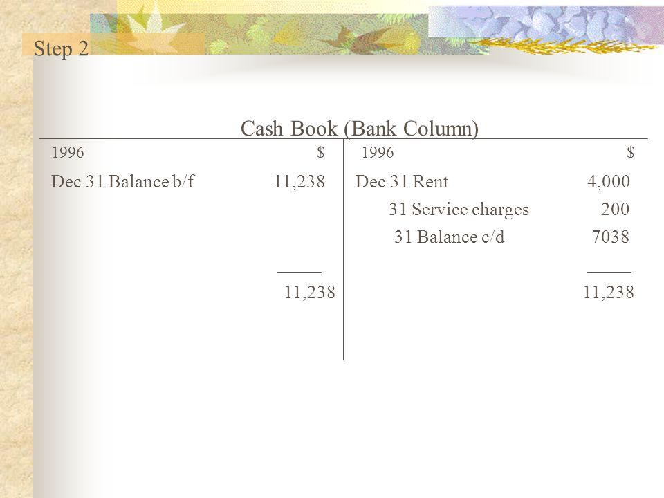 Cash Book (Bank Column)