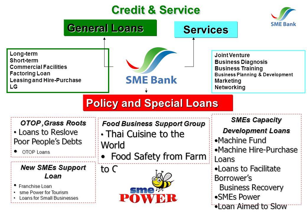 SME Development Services
