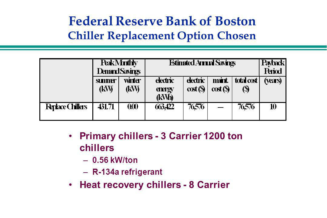 Federal Reserve Bank of Boston Chiller Replacement Option Chosen