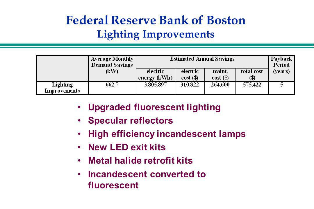 Federal Reserve Bank of Boston Lighting Improvements