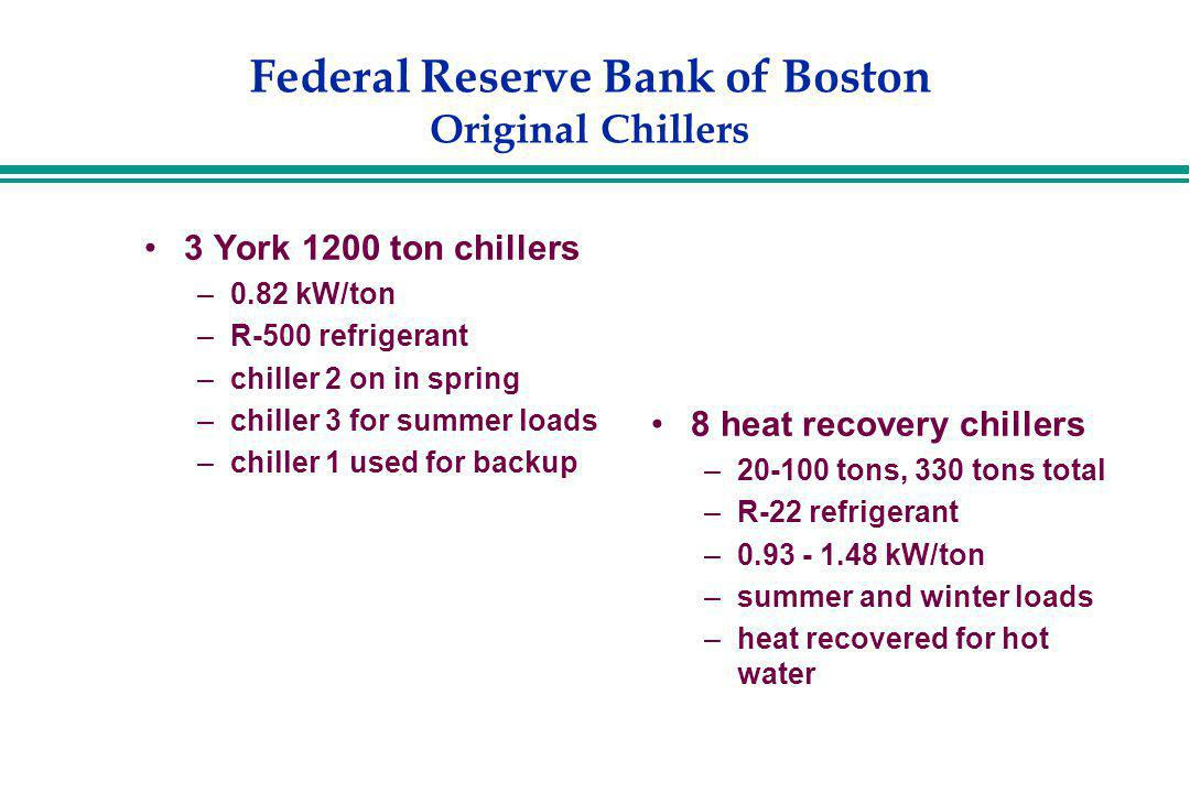 Federal Reserve Bank of Boston Original Chillers
