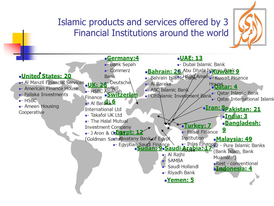 Islamic products and services offered by 300+ Financial Institutions around the world