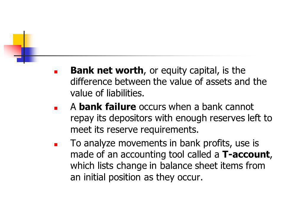 Bank net worth, or equity capital, is the difference between the value of assets and the value of liabilities.