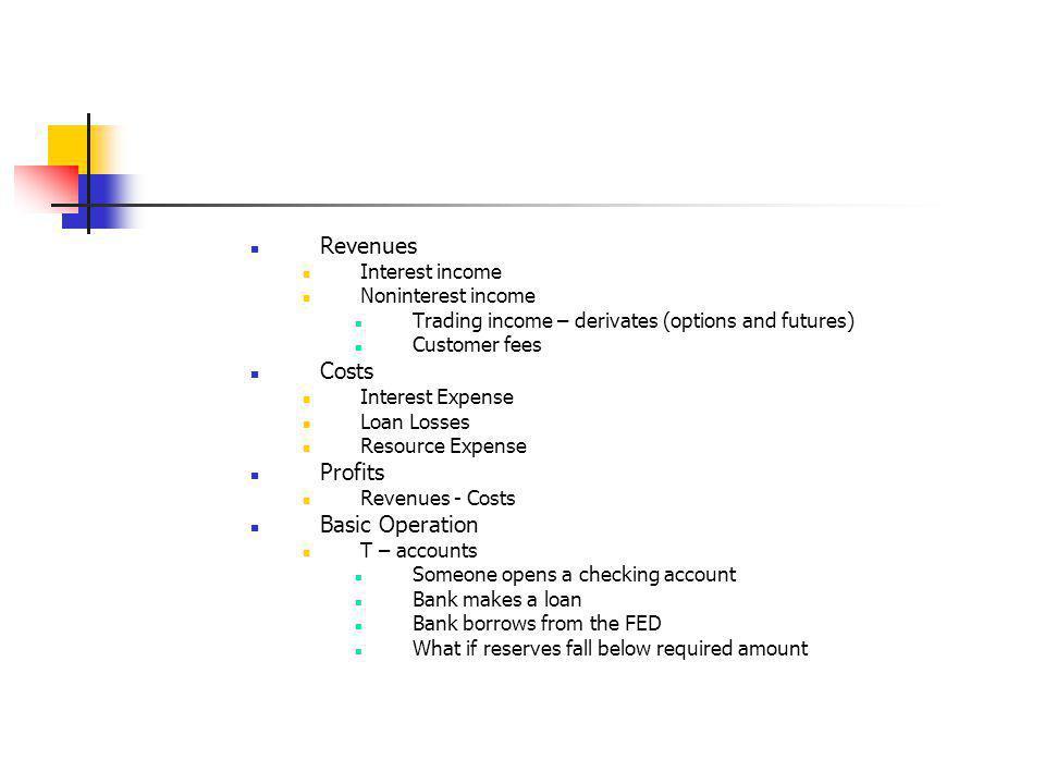 Revenues Costs Profits Basic Operation Interest income