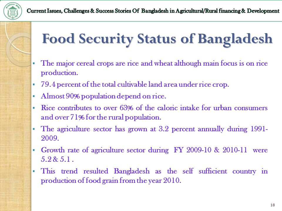 Food Security Status of Bangladesh