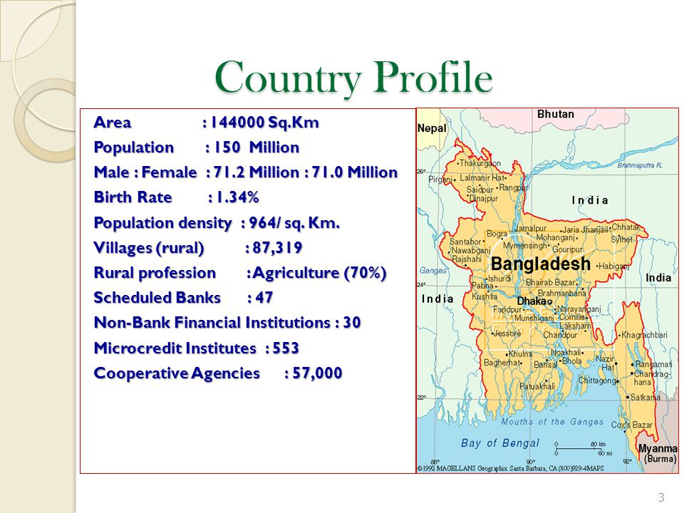 Country Profile Area : 144000 Sq.Km Population : 150 Million