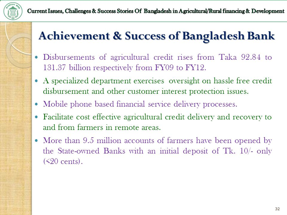 Achievement & Success of Bangladesh Bank
