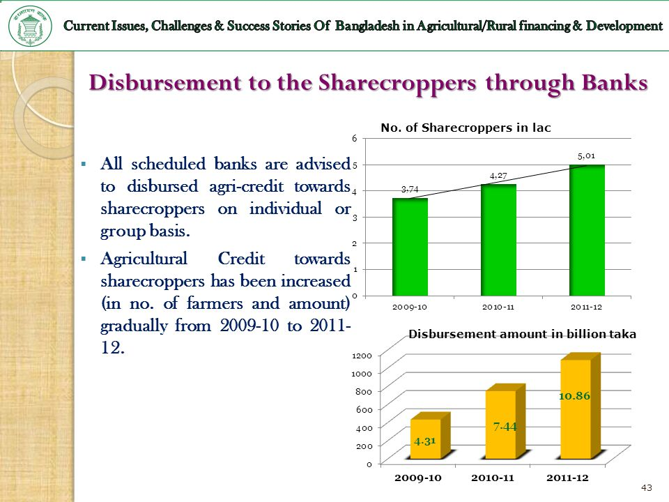 Disbursement to the Sharecroppers through Banks