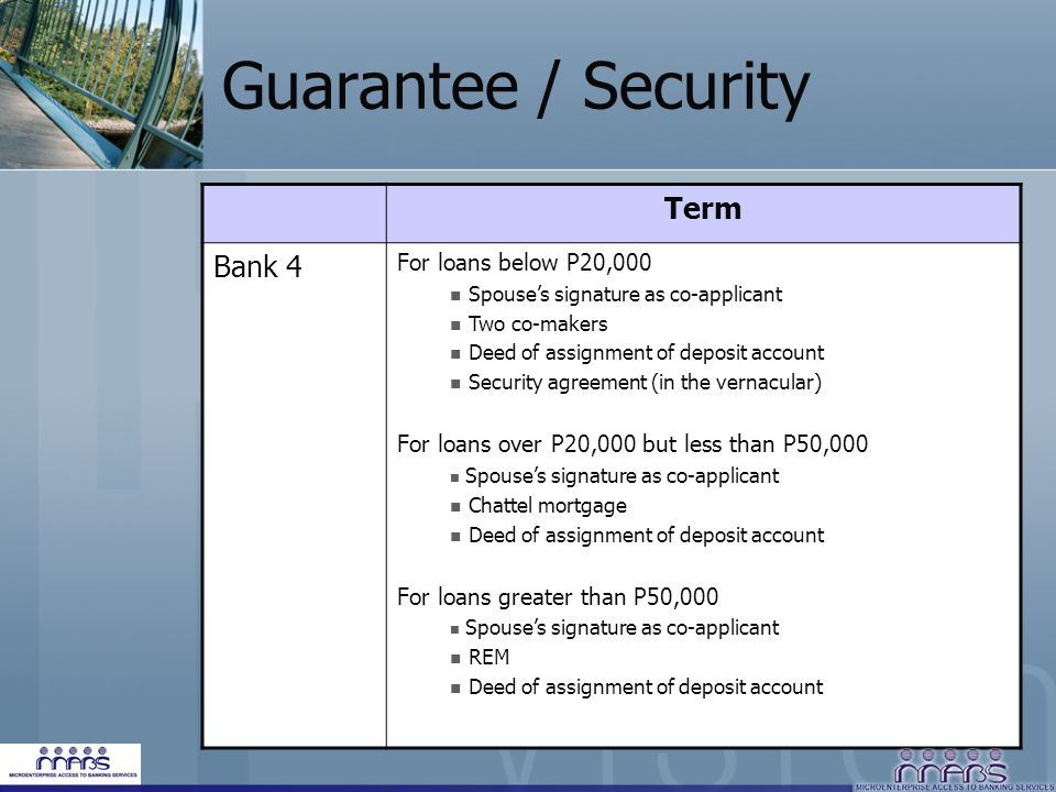 Guarantee / Security Term Bank 4 For loans below P20,000