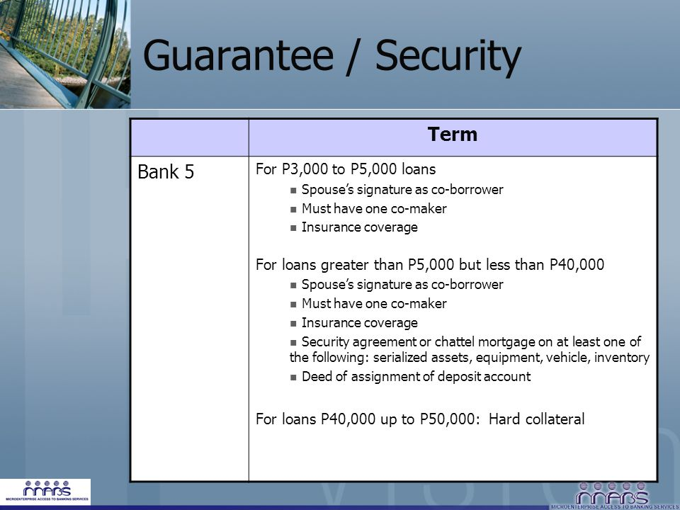 Guarantee / Security Term Bank 5 For P3,000 to P5,000 loans