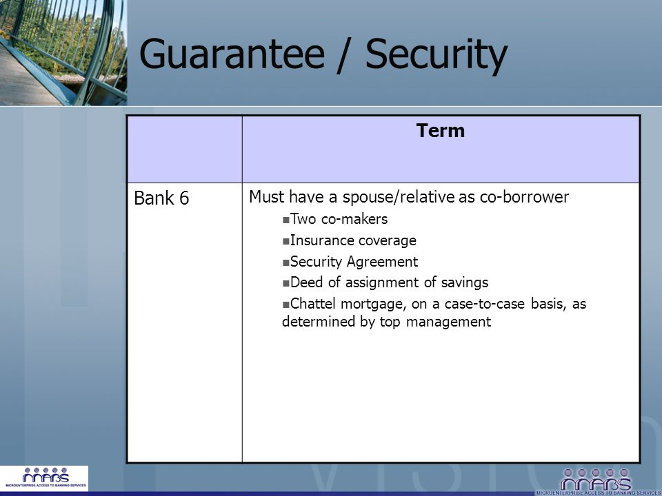 Guarantee / Security Term Bank 6