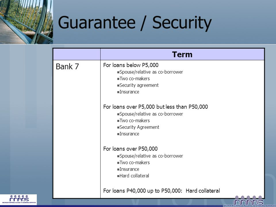 Guarantee / Security Term Bank 7 For loans below P5,000