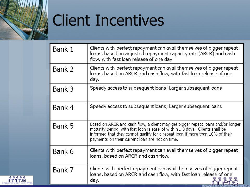 Client Incentives Bank 1 Bank 2 Bank 3 Bank 4 Bank 5 Bank 6 Bank 7