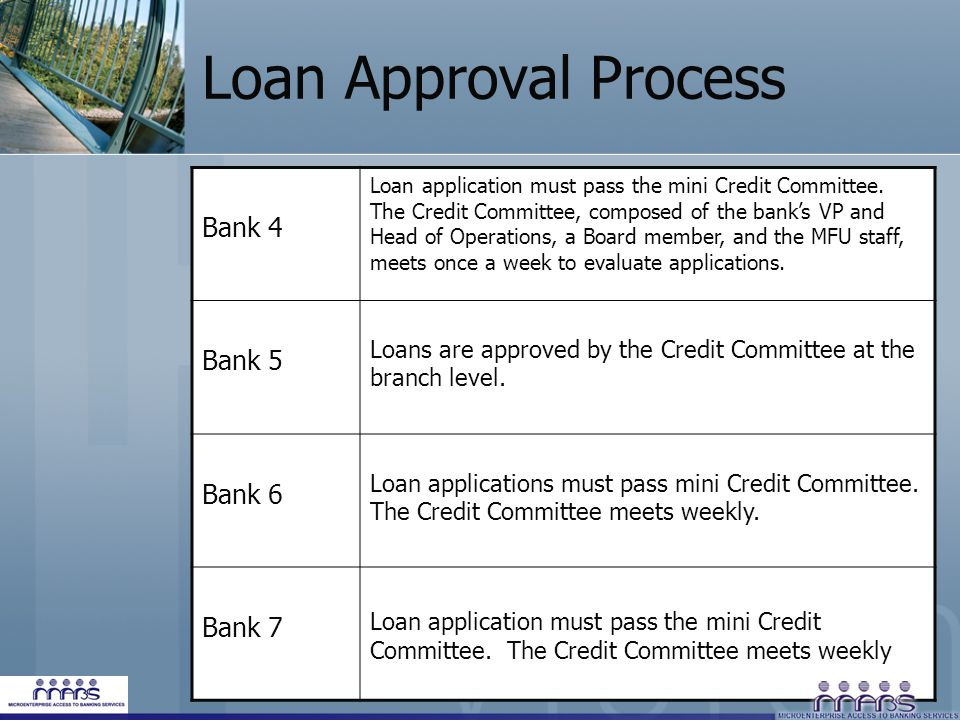 Loan Approval Process Bank 4 Bank 5 Bank 6 Bank 7