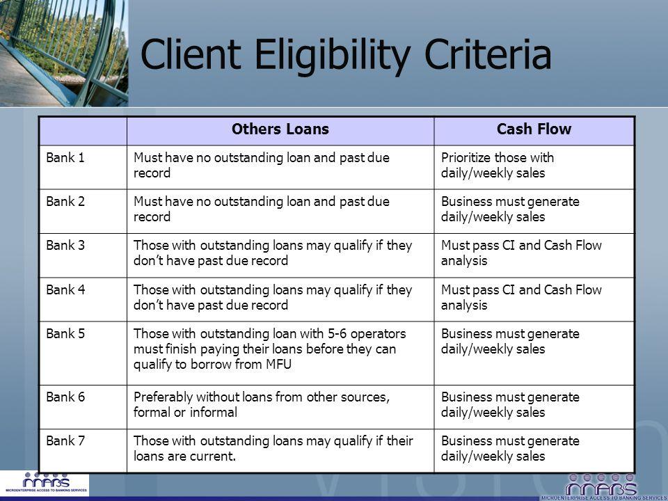 Client Eligibility Criteria