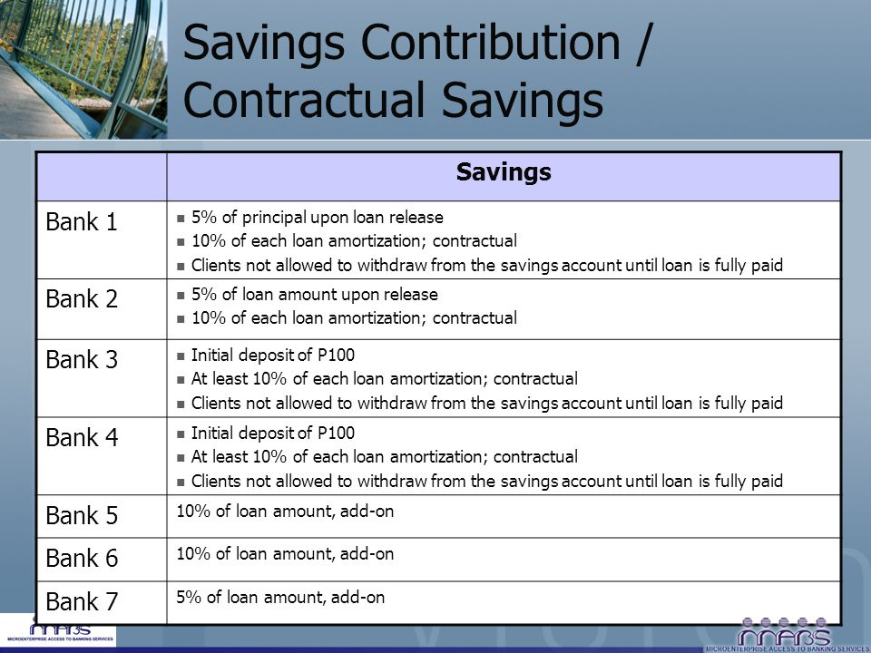 Savings Contribution / Contractual Savings