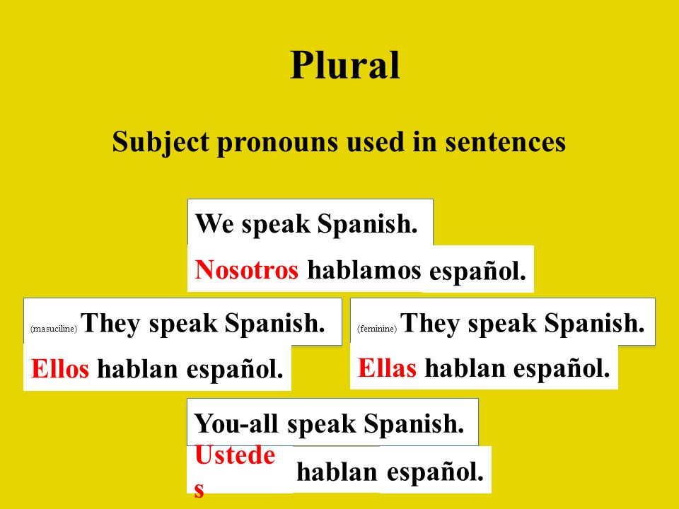 Subject pronouns used in sentences