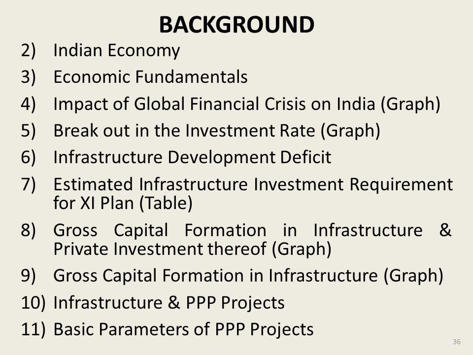 BACKGROUND Indian Economy Economic Fundamentals