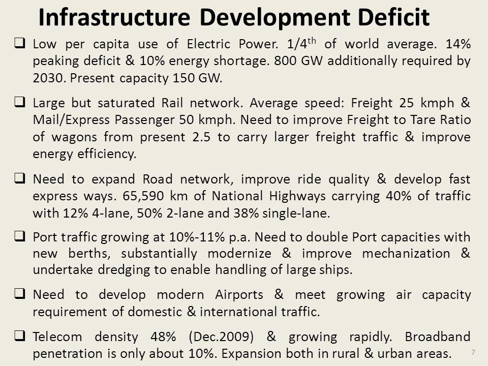 Infrastructure Development Deficit