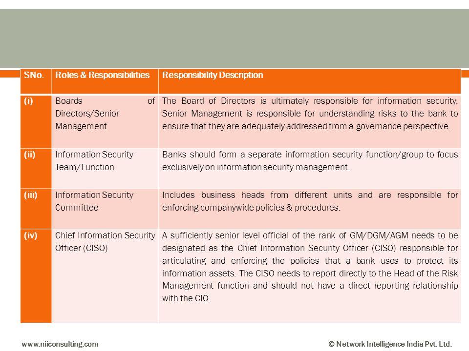 Roles & Responsibilities Responsibility Description (i)