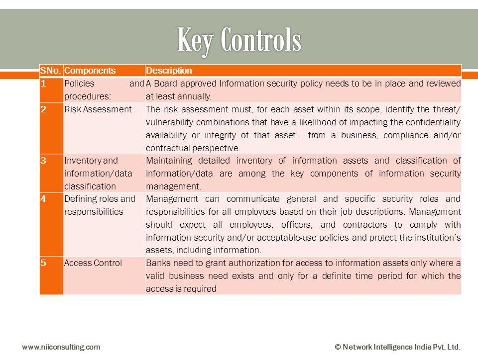 Key Controls SNo. Components Description 1 Policies and procedures: