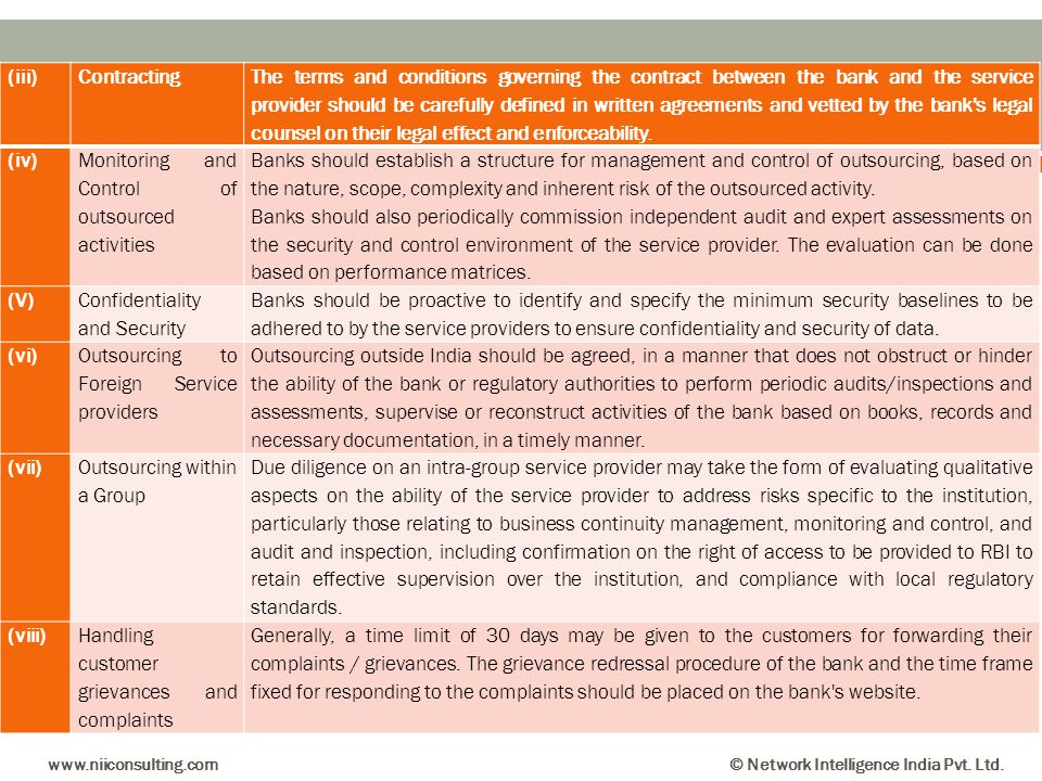 Monitoring and Control of outsourced activities