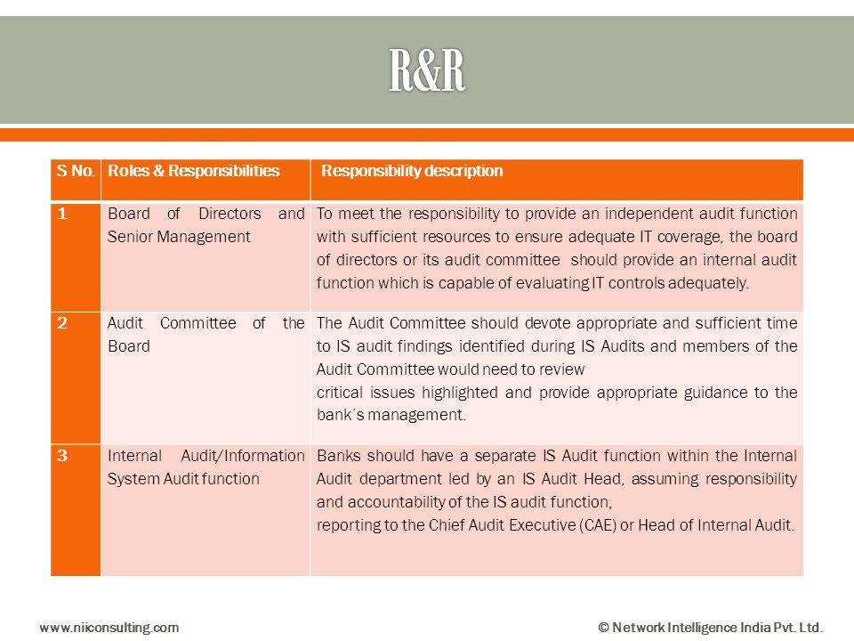 R&R S No. Roles & Responsibilities Responsibility description 1