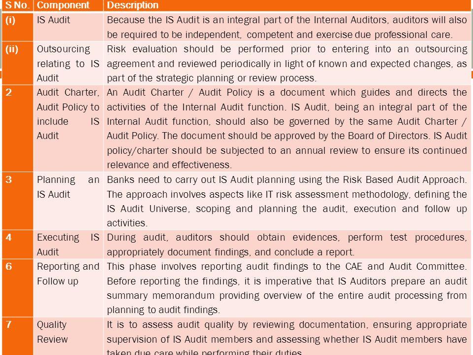 S No. Component. Description. (i) IS Audit.