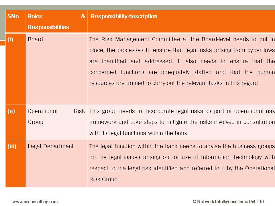 Roles & Responsibilities Responsibility description