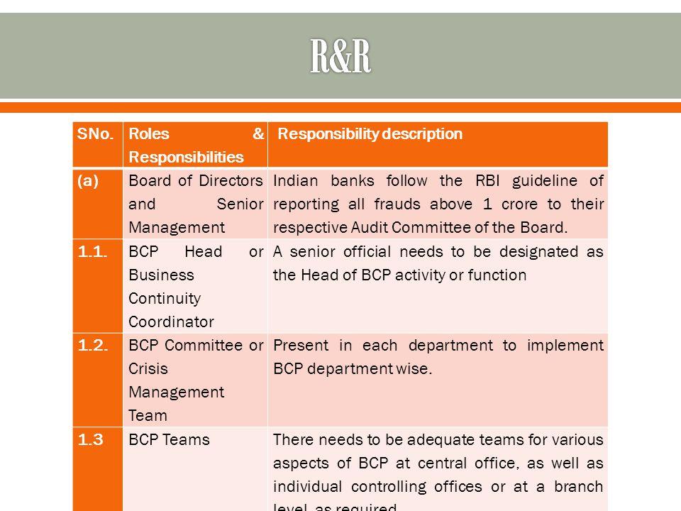R&R SNo. Roles & Responsibilities Responsibility description (a)