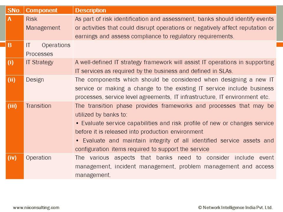 IT Operations Processes (i) IT Strategy