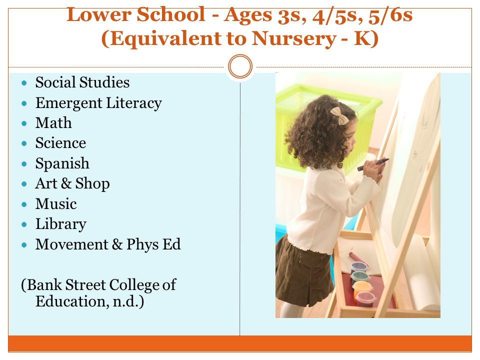 Lower School - Ages 3s, 4/5s, 5/6s (Equivalent to Nursery - K)