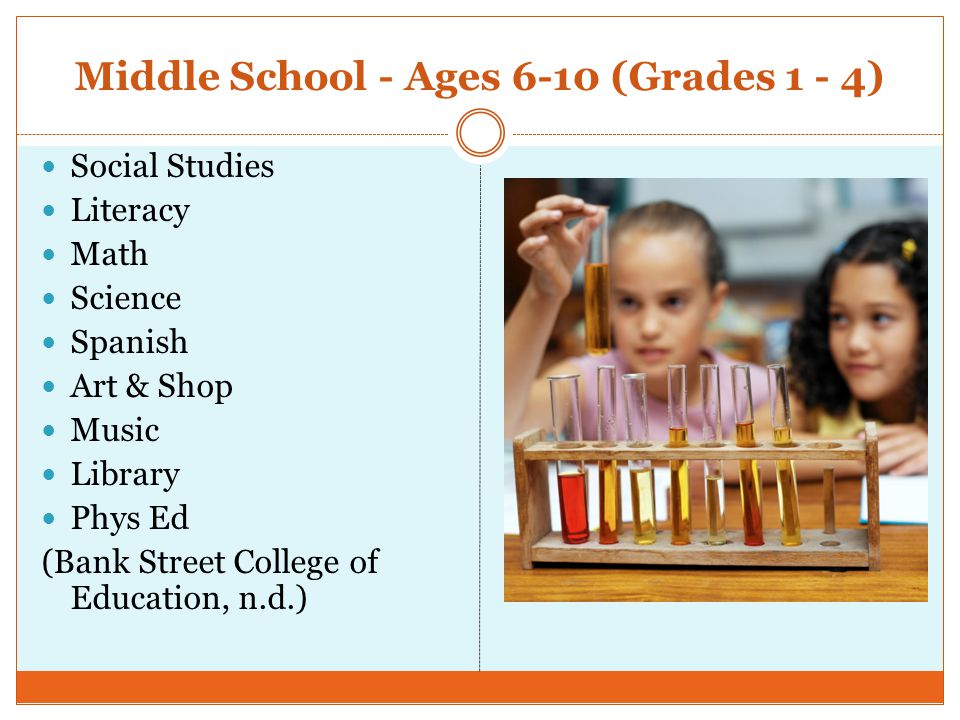 Middle School - Ages 6-10 (Grades 1 - 4)