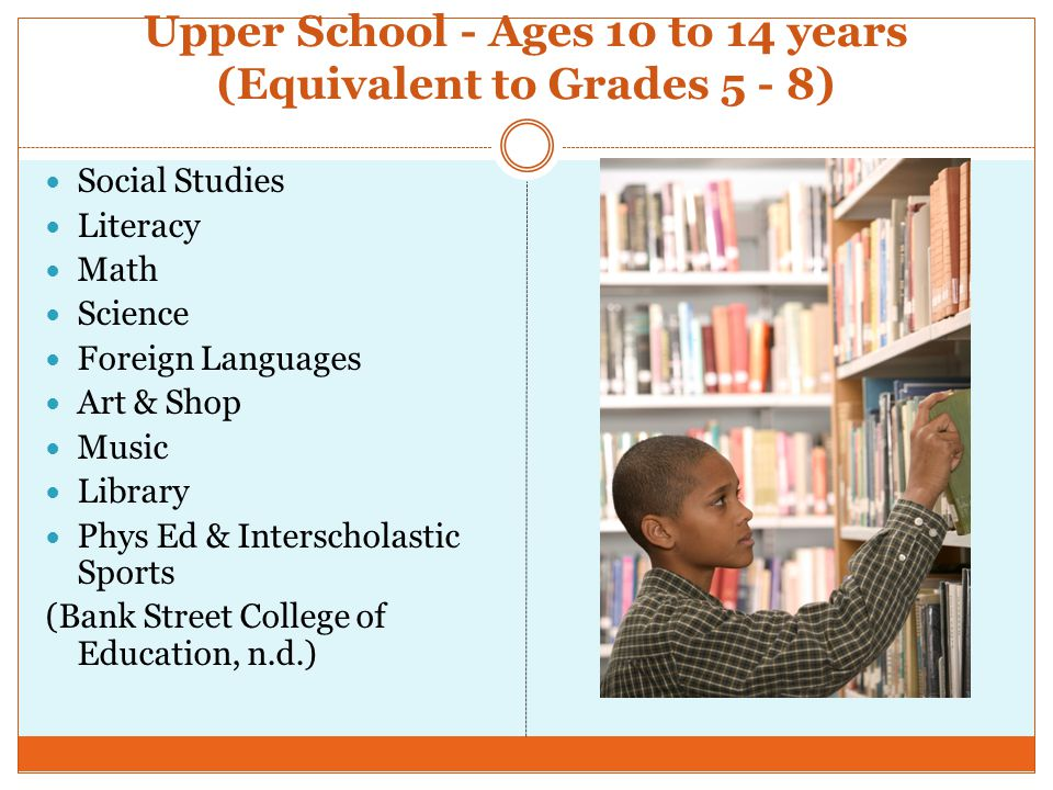 Upper School - Ages 10 to 14 years (Equivalent to Grades 5 - 8)