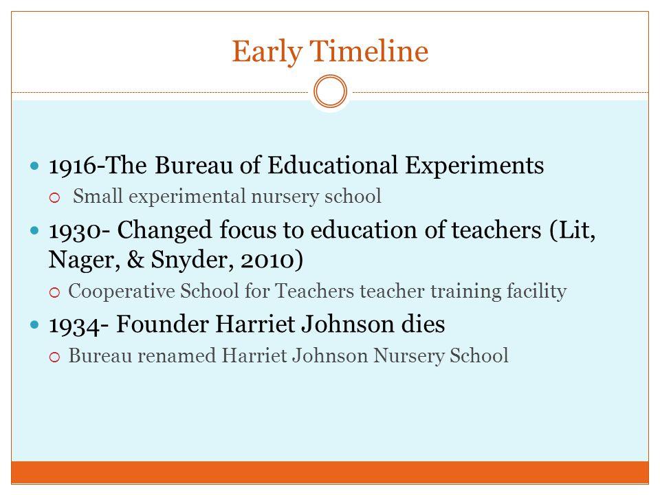 Early Timeline 1916-The Bureau of Educational Experiments