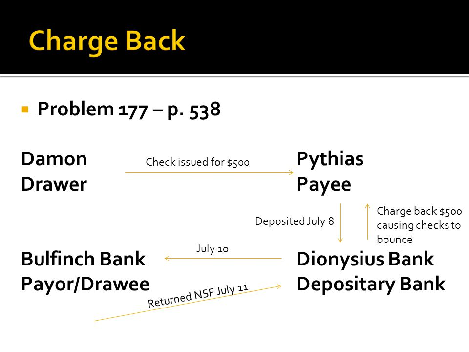 Charge Back Problem 177 – p. 538 Damon Pythias Drawer Payee