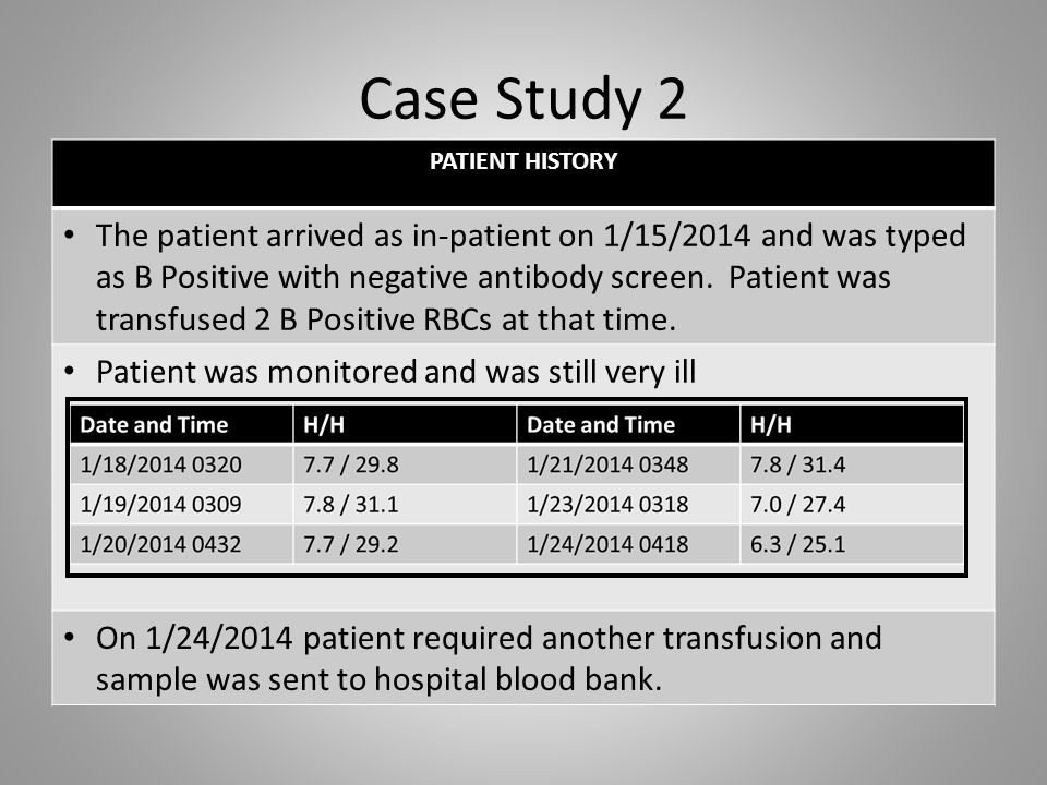 blood case study essay Mlt 107 hematology/phlebotomy phlebotomy case study assignment a phlebotomist must collect a cbc specimen from a 3-year-old boy 1 should it be draw.