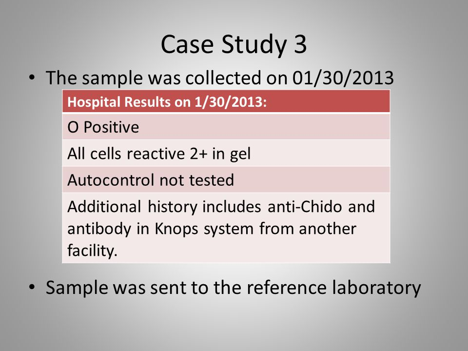 Case Study 3 The sample was collected on 01/30/2013