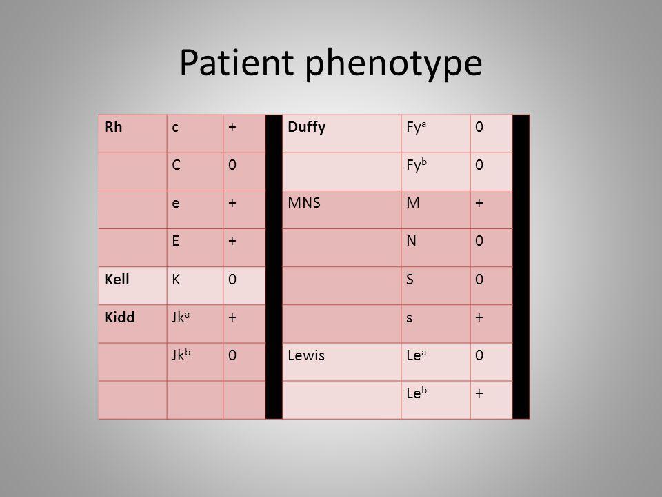 Patient phenotype Rh c + Duffy Fya C Fyb e MNS M E N Kell K S Kidd Jka