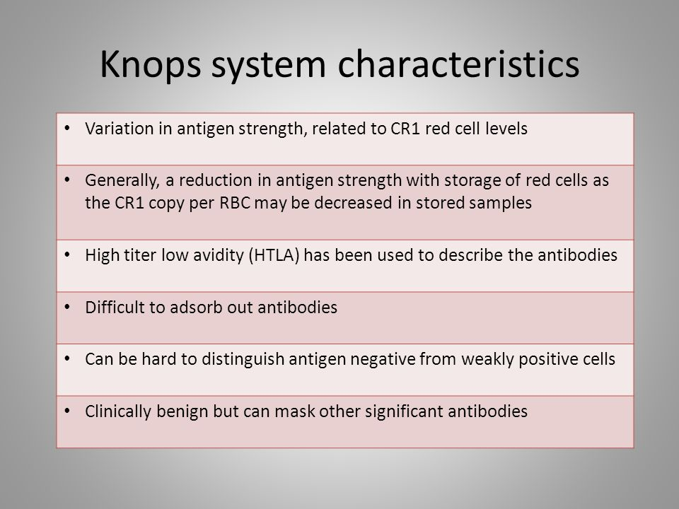 Knops system characteristics