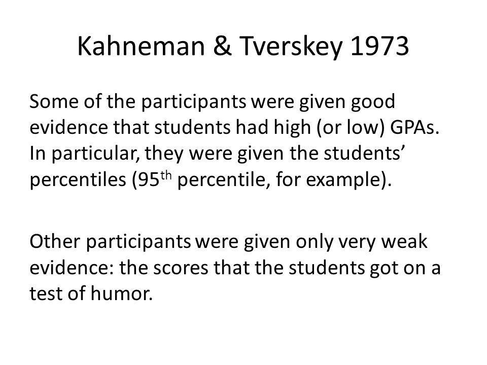 Kahneman & Tverskey 1973