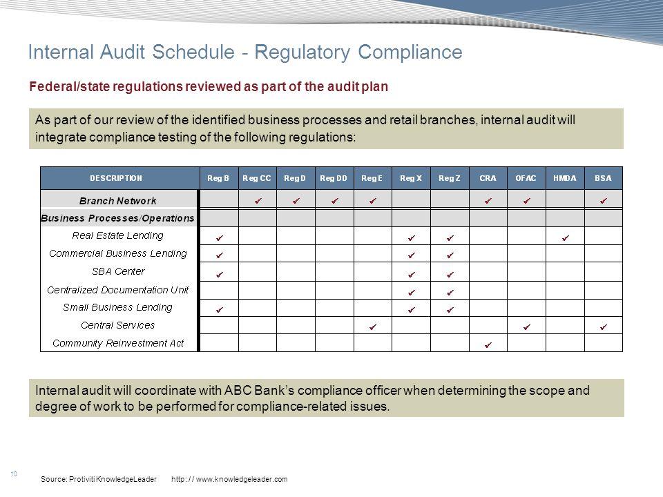 Internal Audit Schedule - Regulatory Compliance