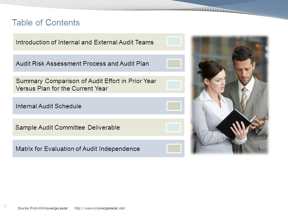 Table of Contents Introduction of Internal and External Audit Teams