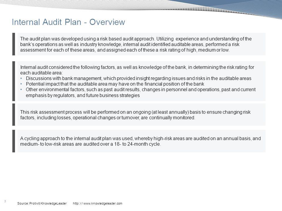 Internal Audit Plan - Overview