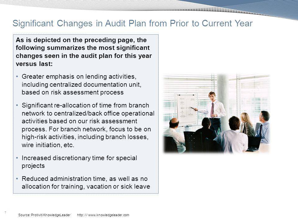 Significant Changes in Audit Plan from Prior to Current Year