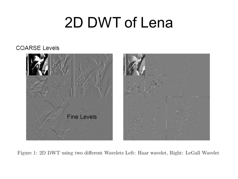 2D DWT of Lena COARSE Levels Fine Levels