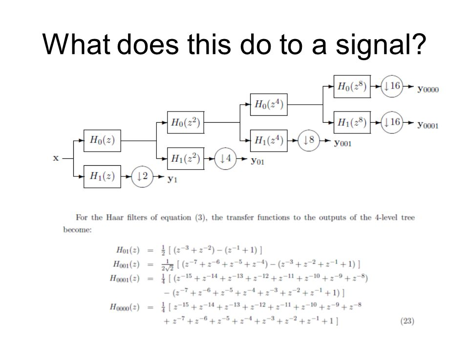 What does this do to a signal
